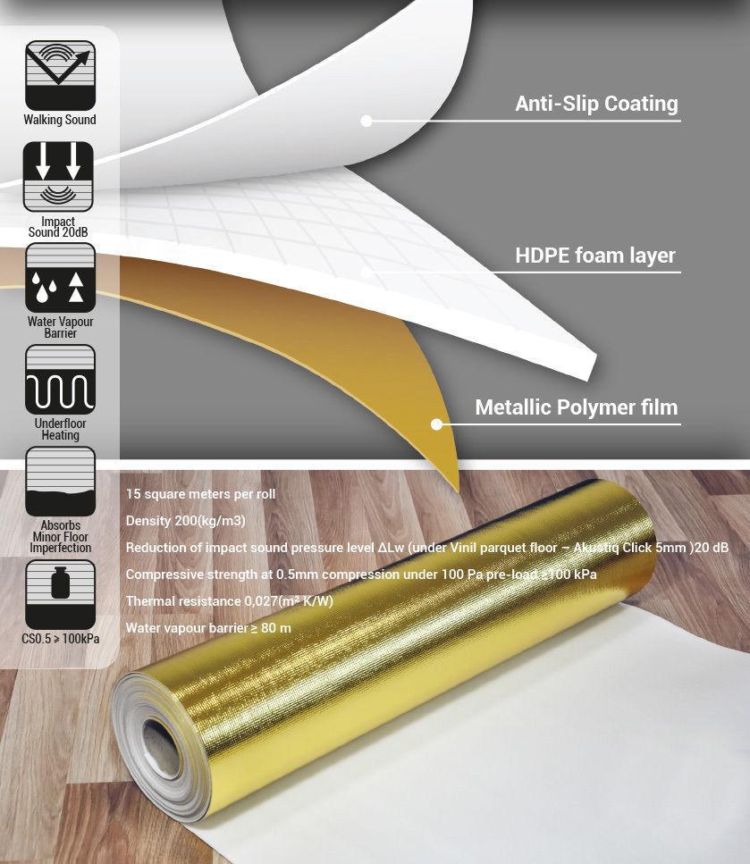 15 m luxus vinyl unterlage 1 mm f r vinyl laminat und parkettb den. Black Bedroom Furniture Sets. Home Design Ideas